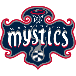 Washington Mystics Primary Logo