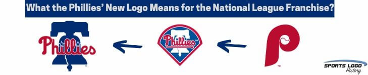 Philadelphia Phillies New Logo - Sports Logo