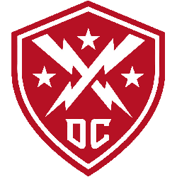 dc-defenders-alternate-logo-2020-present