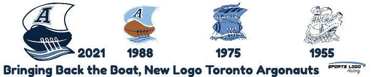 Argonauts New Logo Banner