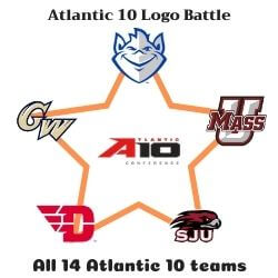 Atlantic 10 Logo Battle Icon
