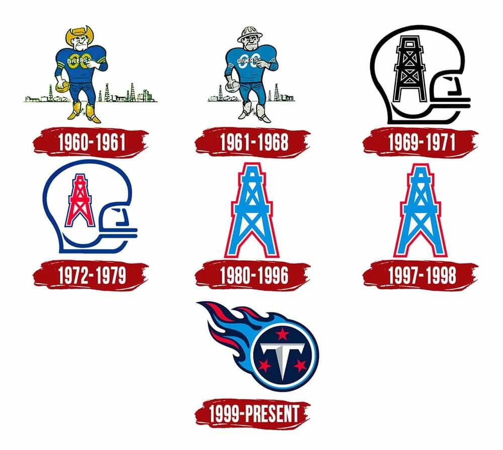 Tennessee Titans Logo History